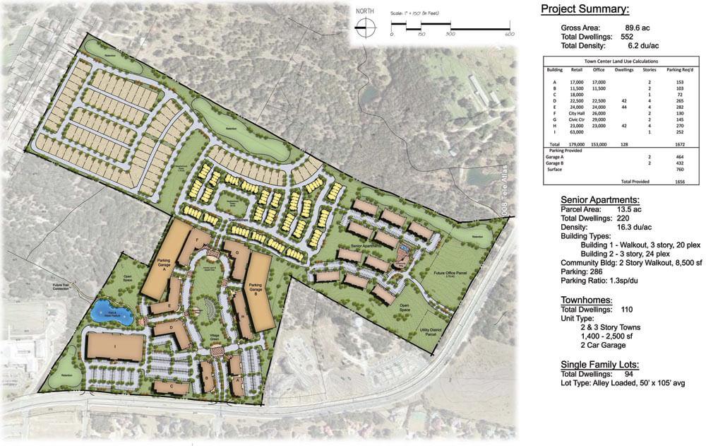 HUB Plan - Master Planning - Lakeway Town Center 1