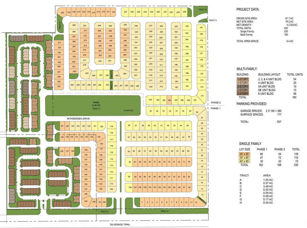 HUB Plan - Master Planning - Silverado Estates 1