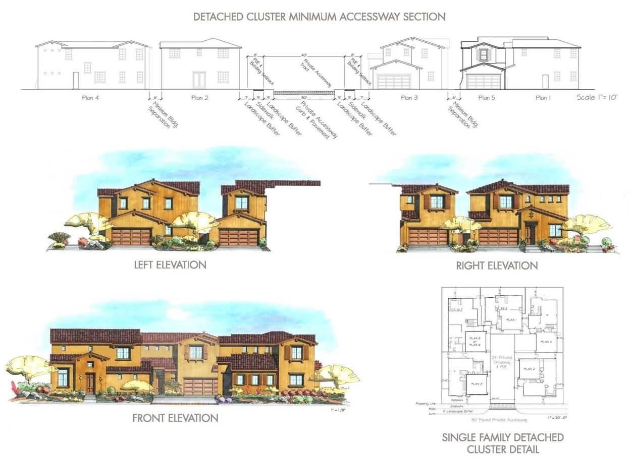 HUB Plan - Residential - Asante 1