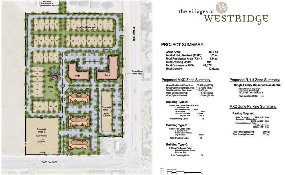 HUB Plan - Transit Oriented Dev - Villages Westridge 1